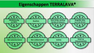 TERRALAVA®